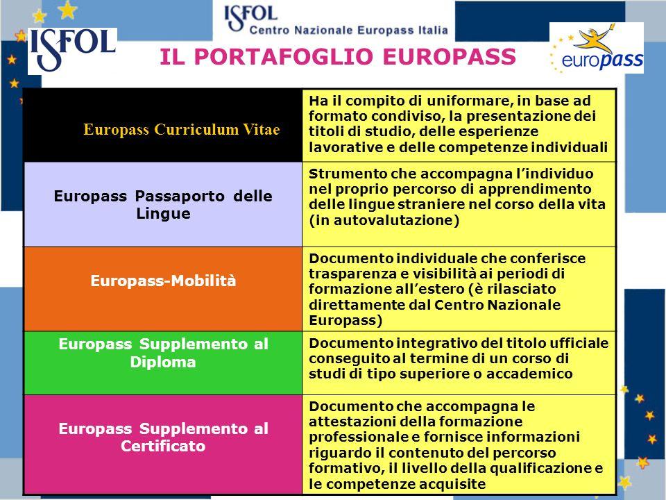 9 Caratteristiche 5 strumenti, definiti a livello europeo e sono disponibili sia in formato cartaceo sia in formato elettronico Da Febbraio 2005 è attivo il Portale Europeo Europass che fornisce informazioni sullo strumento e consente di accedere ai singoli strumenti per consultarli o scaricarli: www.europass.cedefop.europa.eu www.europass.cedefop.europa.eu In ogni Stato membro un organismo (NEC) coordina le attività relative allapplicazione di Europass, è dotato di un sito nazionale in ogni Stato membro, collegato al Portale europeo: www.europass-italia.it