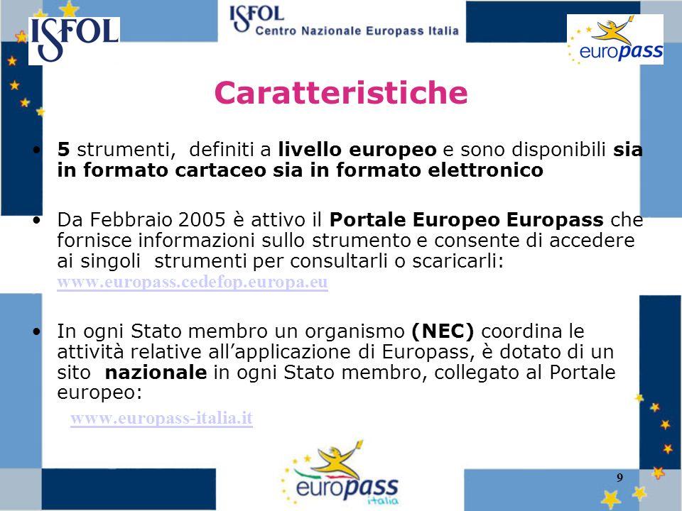 10 Strumenti operativi Web e rete (il Portale europeo ed il sito nazionale) Sostenere i cittadini per laccesso ai formati e per la compilazione on line dellECV e dellEPL.