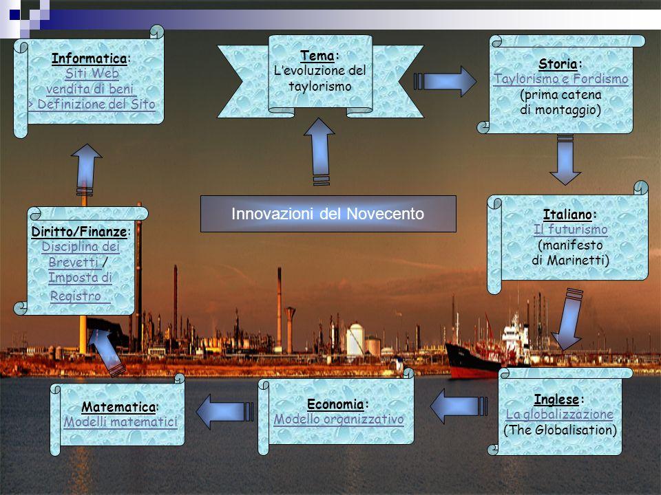Storia: Taylorismo e Fordismo (prima catena di montaggio) Italiano Italiano: Il futurismo (manifesto di Marinetti) Inglese: La globalizzazione (The Gl