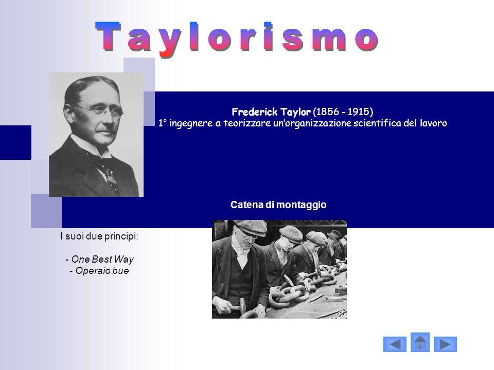 Frederick Taylor (1856 - 1915) 1° ingegnere a teorizzare unorganizzazione scientifica del lavoro Catena di montaggio I suoi due principi: - One Best W