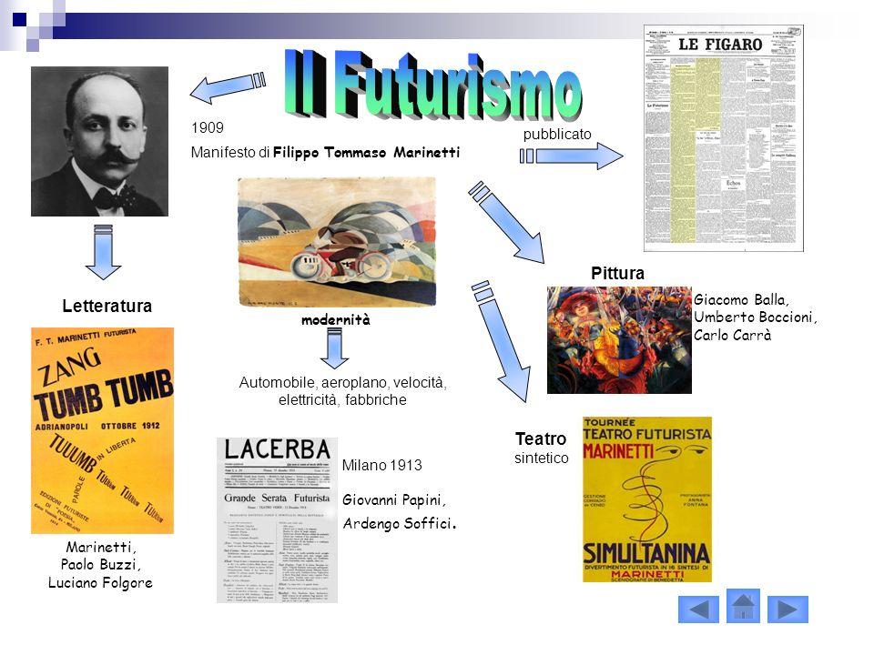 1909 Manifesto di Filippo Tommaso Marinetti pubblicato modernità Automobile, aeroplano, velocità, elettricità, fabbriche Marinetti, Paolo Buzzi, Lucia