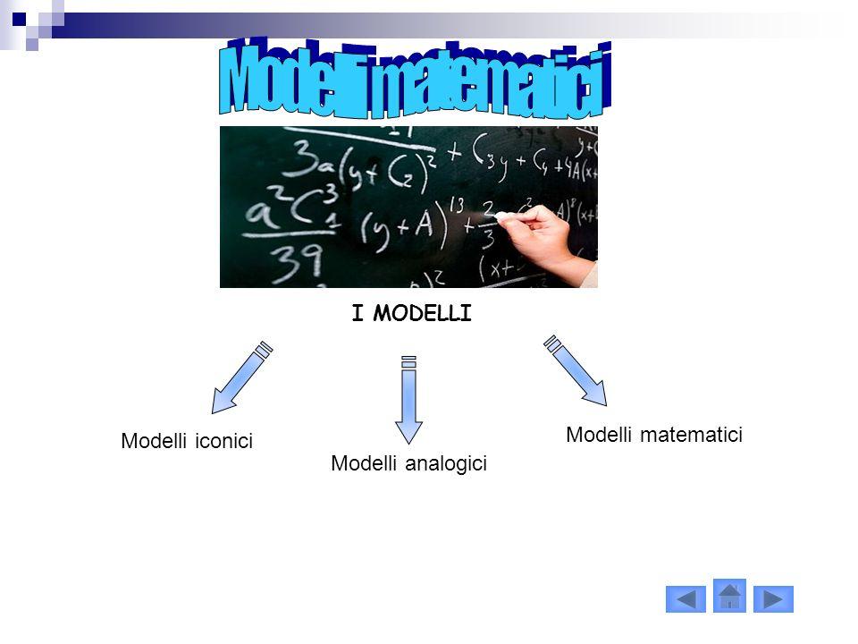 Titolo giuridico Invenzione Monopolio Proprietà intellettuale Diritto dautore e ai marchi Italia Modello di utilità In Passato Disegni e modelli