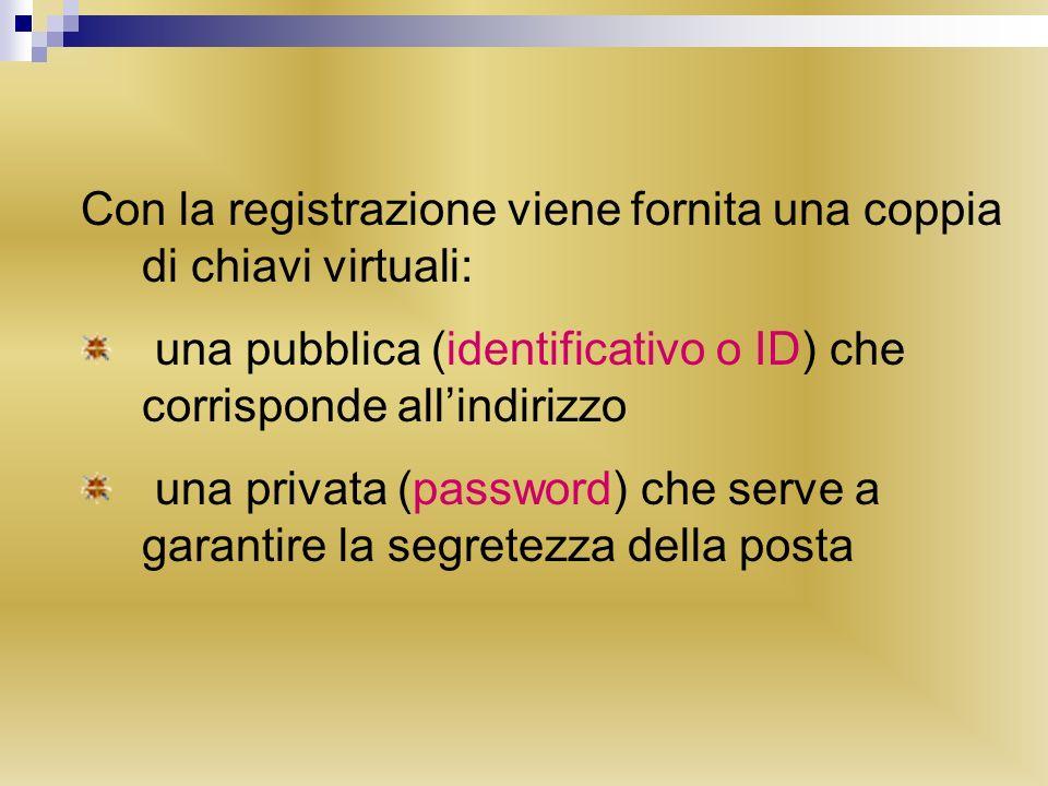 Con la registrazione viene fornita una coppia di chiavi virtuali: una pubblica (identificativo o ID) che corrisponde allindirizzo una privata (password) che serve a garantire la segretezza della posta