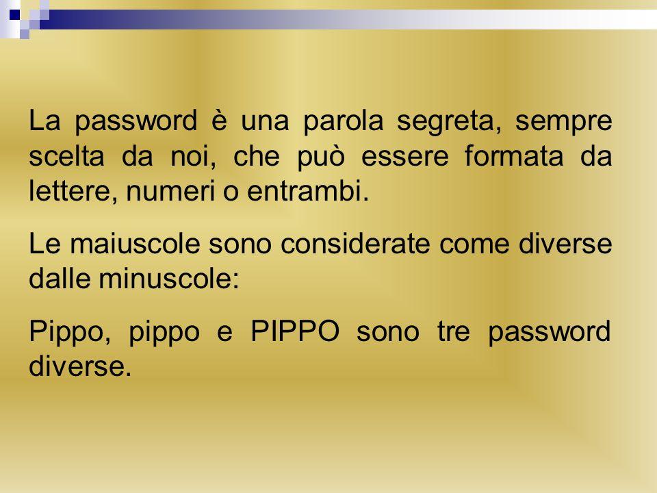 La password è una parola segreta, sempre scelta da noi, che può essere formata da lettere, numeri o entrambi. Le maiuscole sono considerate come diver