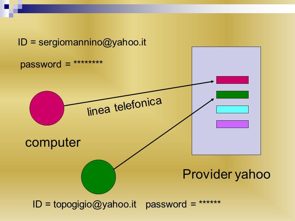 ID = sergiomannino@yahoo.it password = ******** Provider yahoo computer linea telefonica ID = topogigio@yahoo.itpassword = ******