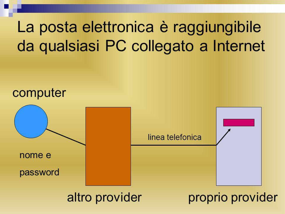 La posta elettronica è raggiungibile da qualsiasi PC collegato a Internet proprio provider computer linea telefonica altro provider nome e password