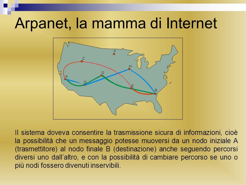 Arpanet, la mamma di Internet Il sistema doveva consentire la trasmissione sicura di informazioni, cioè la possibilità che un messaggio potesse muover