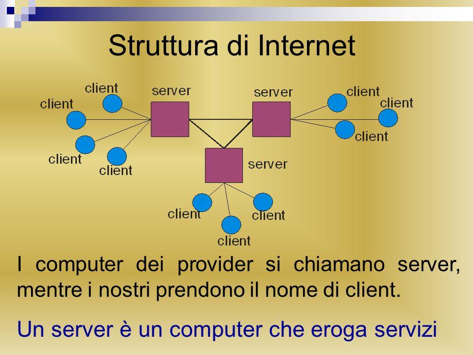 Struttura di Internet I computer dei provider si chiamano server, mentre i nostri prendono il nome di client. Un server è un computer che eroga serviz