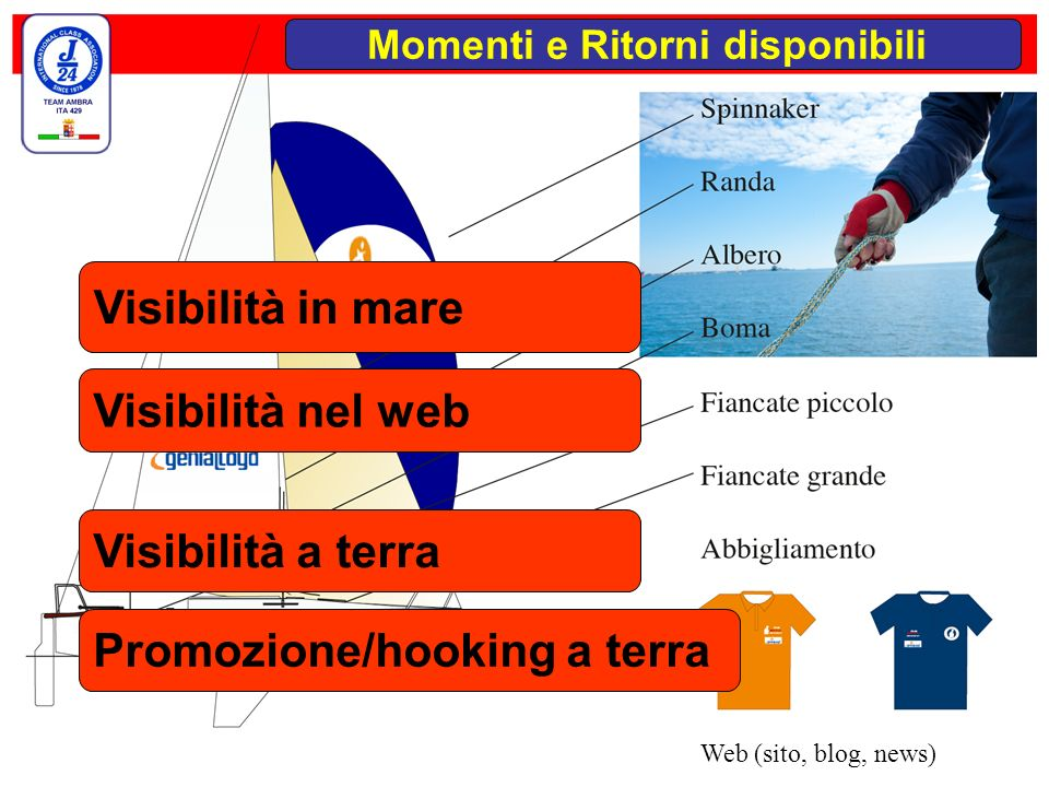 Momenti e Ritorni disponibili Web (sito, blog, news) Visibilità in mare Visibilità nel web Visibilità a terra Promozione/hooking a terra