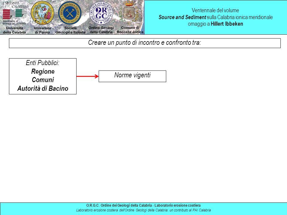 Ventennale del volume Source and Sediment sulla Calabria ionica meridionale omaggio a Hillert Ibbeken O.R.G.C. Ordine dei Geologi della Calabria - Lab