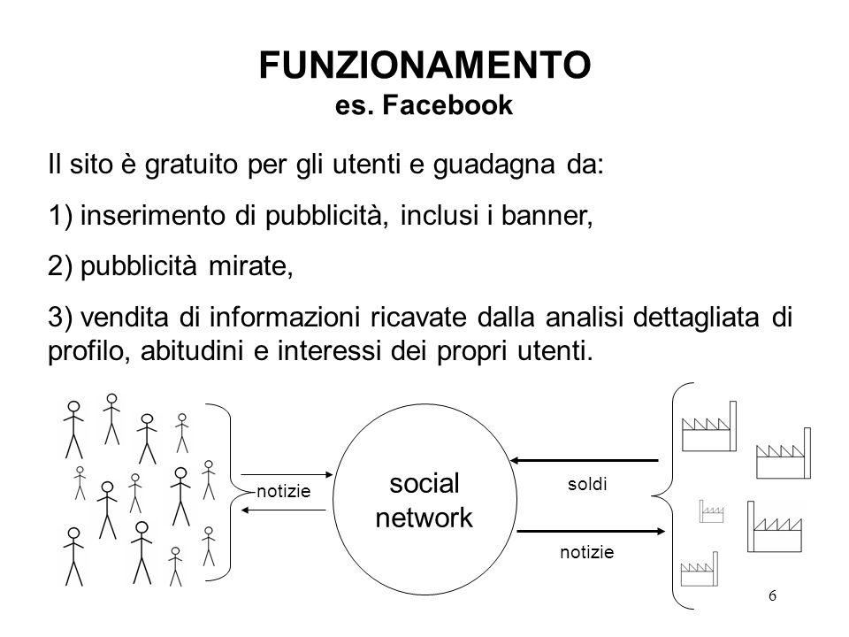 6 FUNZIONAMENTO es. Facebook Il sito è gratuito per gli utenti e guadagna da: 1) inserimento di pubblicità, inclusi i banner, 2) pubblicità mirate, 3)