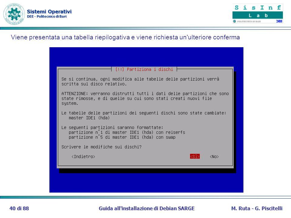 Sistemi Operativi DEE - Politecnico di Bari Guida all'installazione di Debian SARGE40 di 88M. Ruta - G. Piscitelli Viene presentata una tabella riepil