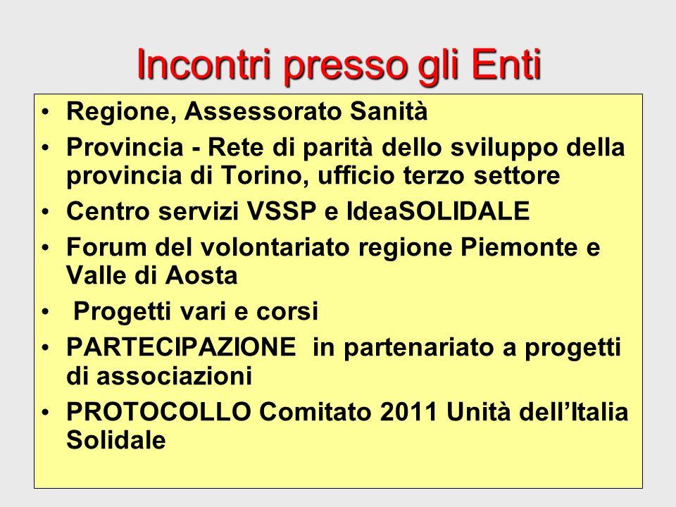Incontri presso gli Enti Regione, Assessorato Sanità Provincia - Rete di parità dello sviluppo della provincia di Torino, ufficio terzo settore Centro