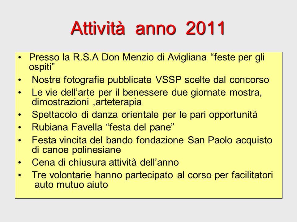 Attività anno 2011 Presso la R.S.A Don Menzio di Avigliana feste per gli ospiti Nostre fotografie pubblicate VSSP scelte dal concorso Le vie dellarte