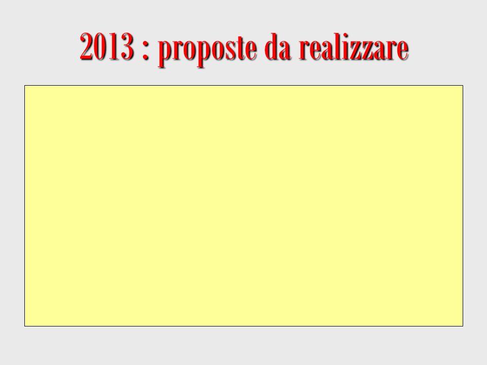 2013 : proposte da realizzare