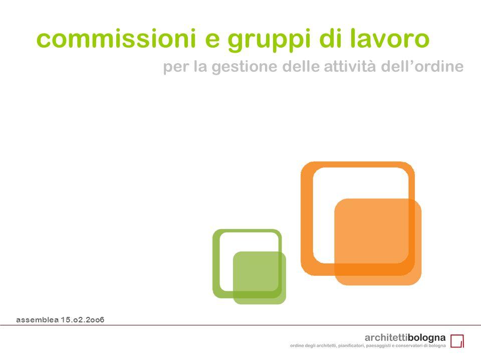 per la gestione delle attività dellordine assemblea 15.o2.2oo6 commissioni e gruppi di lavoro