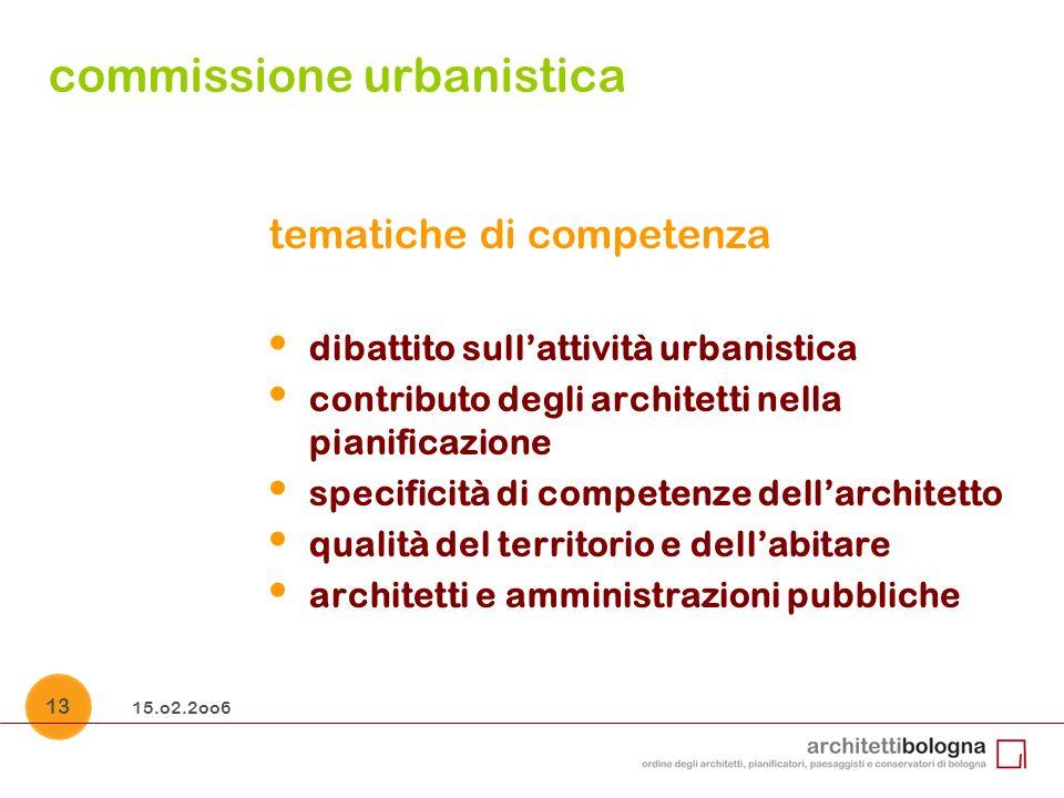 15.o2.2oo6 13 commissione urbanistica tematiche di competenza dibattito sullattività urbanistica contributo degli architetti nella pianificazione specificità di competenze dellarchitetto qualità del territorio e dellabitare architetti e amministrazioni pubbliche