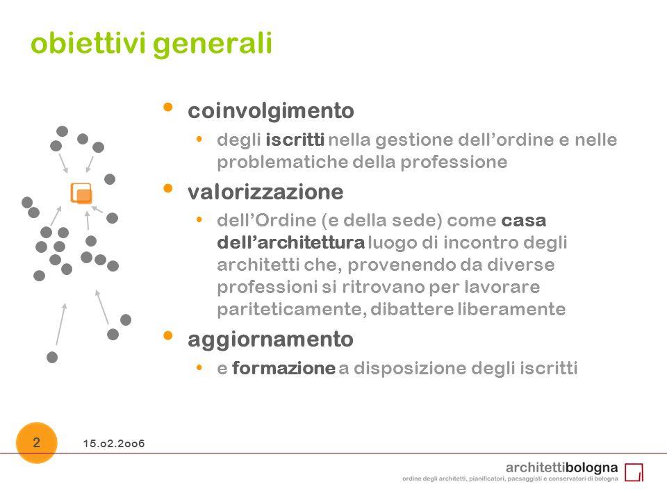15.o2.2oo6 3 obiettivi generali definizione di coscienza critica e di posizioni propositive sugli avvenimenti in corso da parte della comunità degli architetti.