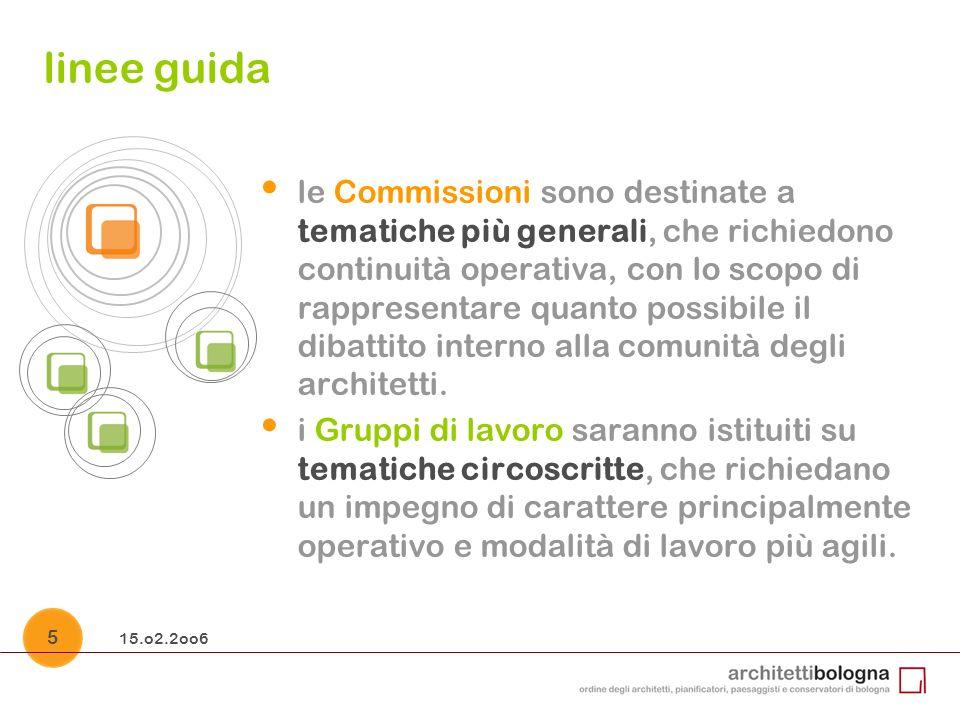15.o2.2oo6 5 linee guida le Commissioni sono destinate a tematiche più generali, che richiedono continuità operativa, con lo scopo di rappresentare quanto possibile il dibattito interno alla comunità degli architetti.