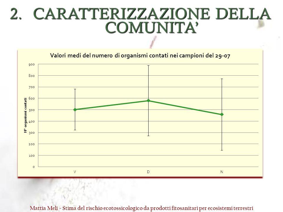 2.CARATTERIZZAZIONE DELLA COMUNITA Mattia Meli - Stima del rischio ecotossicologico da prodotti fitosanitari per ecosistemi terrestri