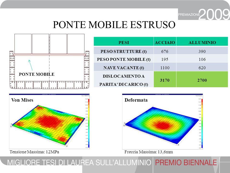 PONTE MOBILE ESTRUSO PONTE MOBILE Von MisesDeformata Tensione Massima: 12MPaFreccia Massima: 13,6mm PESIACCIAIOALLUMINIO PESO STRUTTURE (t)676390 PESO PONTE MOBILE (t)195106 NAVE VACANTE (t)1100620 DISLOCAMENTO A PARITA DI CARICO (t) 31702700