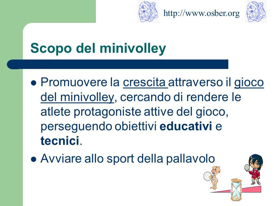 http://www.osber.org Cosa è/non è il minivolley Il minivolley non è la pallavolo in piccolo ma è la pallavolo dei piccoli. PallavoloMinivolley stessi