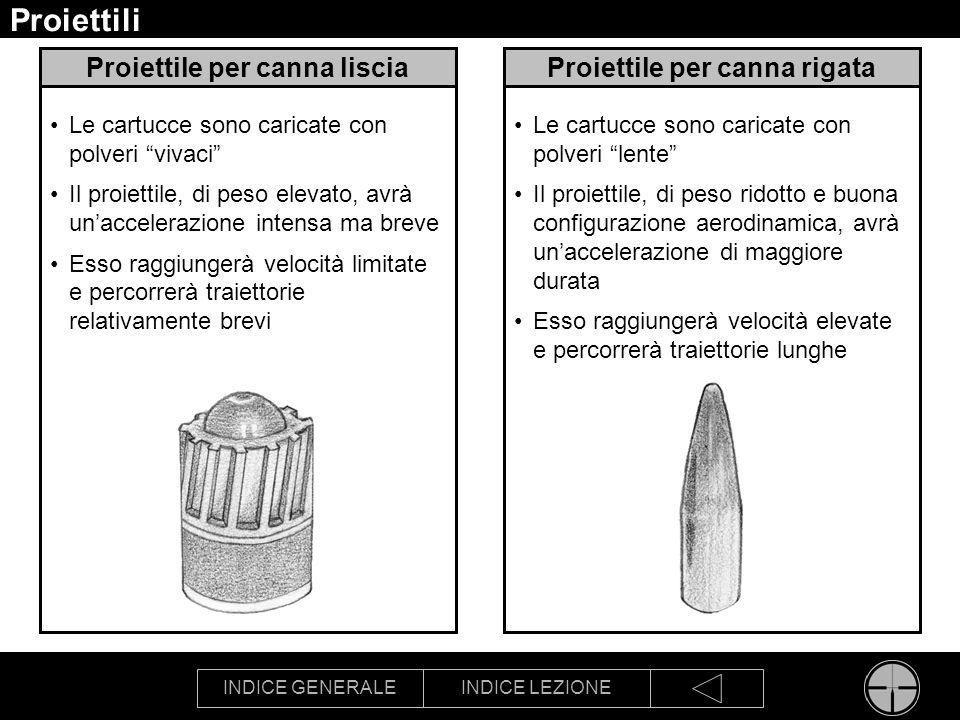 INDICE GENERALEINDICE LEZIONE Proiettili Proiettile per canna lisciaProiettile per canna rigata Le cartucce sono caricate con polveri lente Il proiett