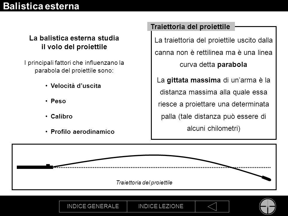 INDICE GENERALEINDICE LEZIONE Balistica esterna La balistica esterna studia il volo del proiettile I principali fattori che influenzano la parabola de