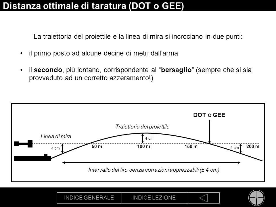 INDICE GENERALEINDICE LEZIONE Distanza ottimale di taratura (DOT o GEE) La traiettoria del proiettile e la linea di mira si incrociano in due punti: i