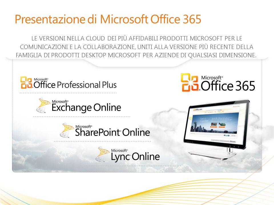 Presentazione di Microsoft Office 365 LE VERSIONI NELLA CLOUD DEI PIÙ AFFIDABILI PRODOTTI MICROSOFT PER LE COMUNICAZIONI E LA COLLABORAZIONE, UNITI ALLA VERSIONE PIÙ RECENTE DELLA FAMIGLIA DI PRODOTTI DESKTOP MICROSOFT PER AZIENDE DI QUALSIASI DIMENSIONE.