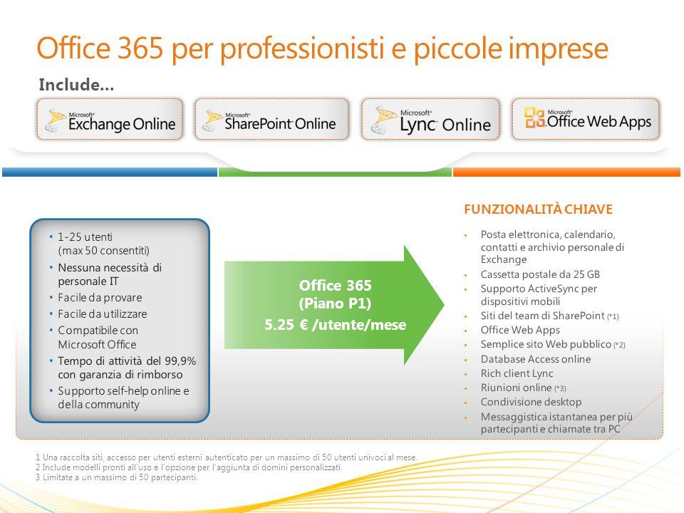 Office 365 per professionisti e piccole imprese Include...