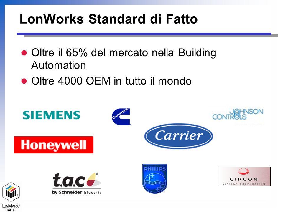 LonWorks Standard di Fatto l Oltre il 65% del mercato nella Building Automation l Oltre 4000 OEM in tutto il mondo