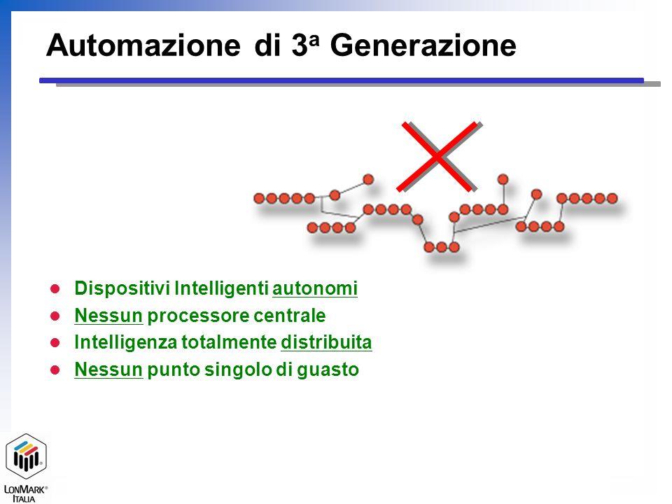 Automazione di 3 a Generazione l Dispositivi Intelligenti autonomi l Nessun processore centrale l Intelligenza totalmente distribuita l Nessun punto singolo di guasto
