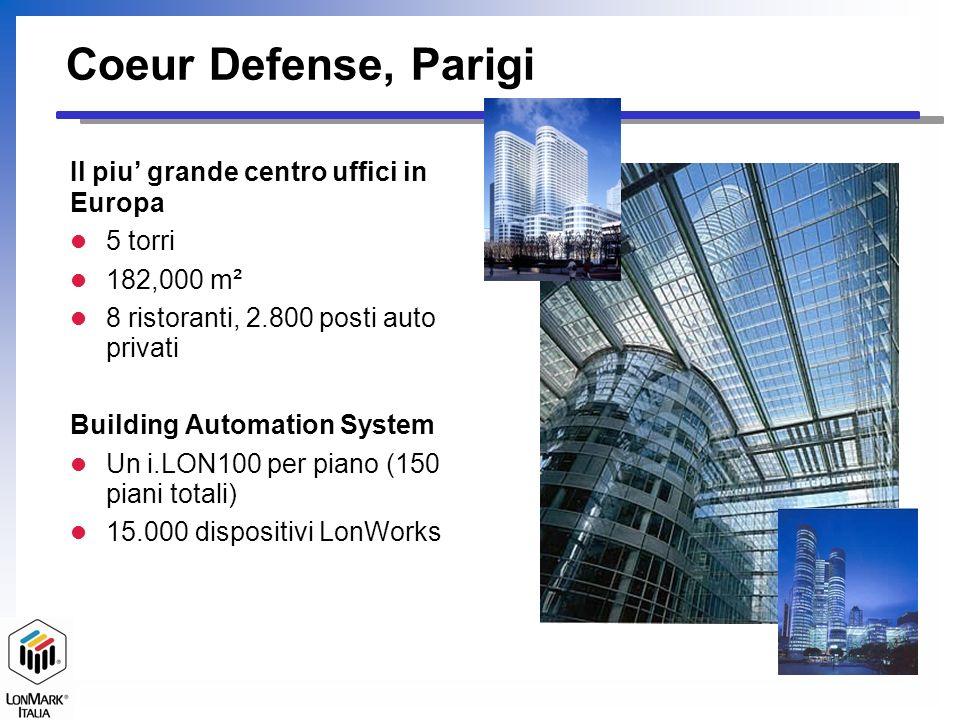 Coeur Defense, Parigi Il piu grande centro uffici in Europa l 5 torri l 182,000 m² l 8 ristoranti, 2.800 posti auto privati Building Automation System l Un i.LON100 per piano (150 piani totali) l 15.000 dispositivi LonWorks