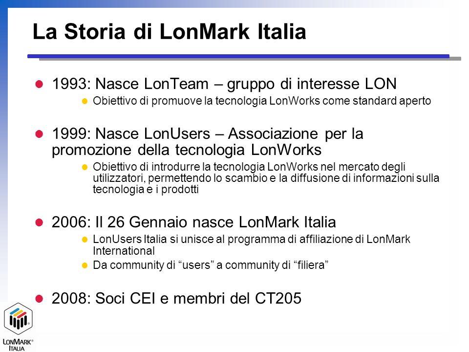 La Storia di LonMark Italia l 1993: Nasce LonTeam – gruppo di interesse LON l Obiettivo di promuove la tecnologia LonWorks come standard aperto l 1999: Nasce LonUsers – Associazione per la promozione della tecnologia LonWorks l Obiettivo di introdurre la tecnologia LonWorks nel mercato degli utilizzatori, permettendo lo scambio e la diffusione di informazioni sulla tecnologia e i prodotti l 2006: Il 26 Gennaio nasce LonMark Italia l LonUsers Italia si unisce al programma di affiliazione di LonMark International l Da community di users a community di filiera l 2008: Soci CEI e membri del CT205