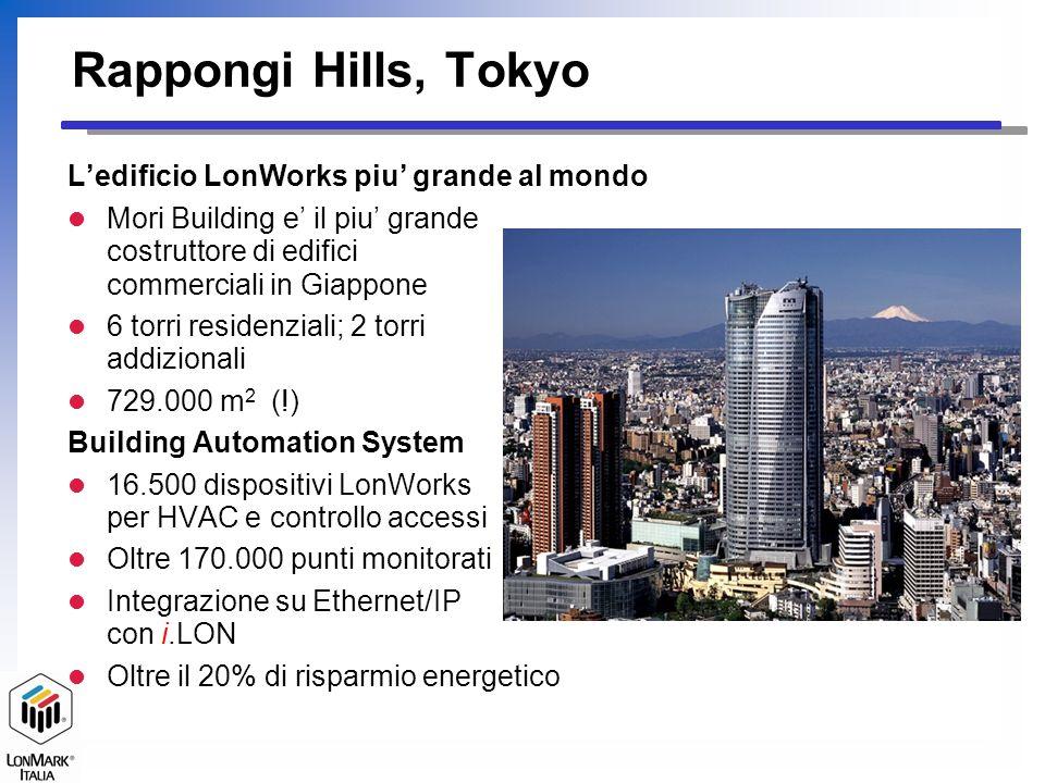 Rappongi Hills, Tokyo Ledificio LonWorks piu grande al mondo l Mori Building e il piu grande costruttore di edifici commerciali in Giappone l 6 torri residenziali; 2 torri addizionali l 729.000 m 2 (!) Building Automation System l 16.500 dispositivi LonWorks per HVAC e controllo accessi l Oltre 170.000 punti monitorati l Integrazione su Ethernet/IP con i.LON l Oltre il 20% di risparmio energetico