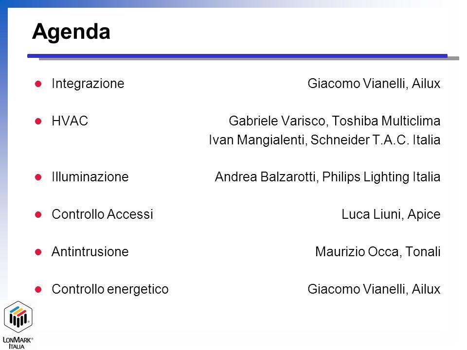 Agenda l Integrazione l HVAC l Illuminazione l Controllo Accessi l Antintrusione l Controllo energetico Giacomo Vianelli, Ailux Gabriele Varisco, Toshiba Multiclima Ivan Mangialenti, Schneider T.A.C.
