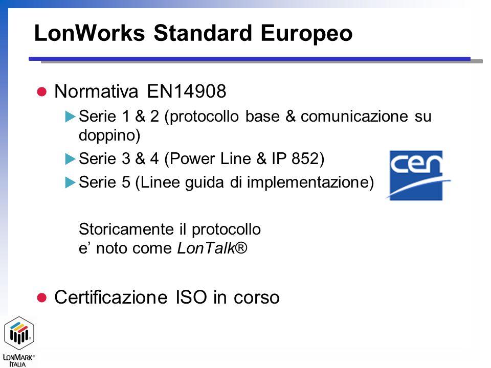 LonWorks Standard Mondiale ANSI/CEA-709.1-B EN 14908-1:2005 IEEE 1473-L GB/Z 20177.1-2006