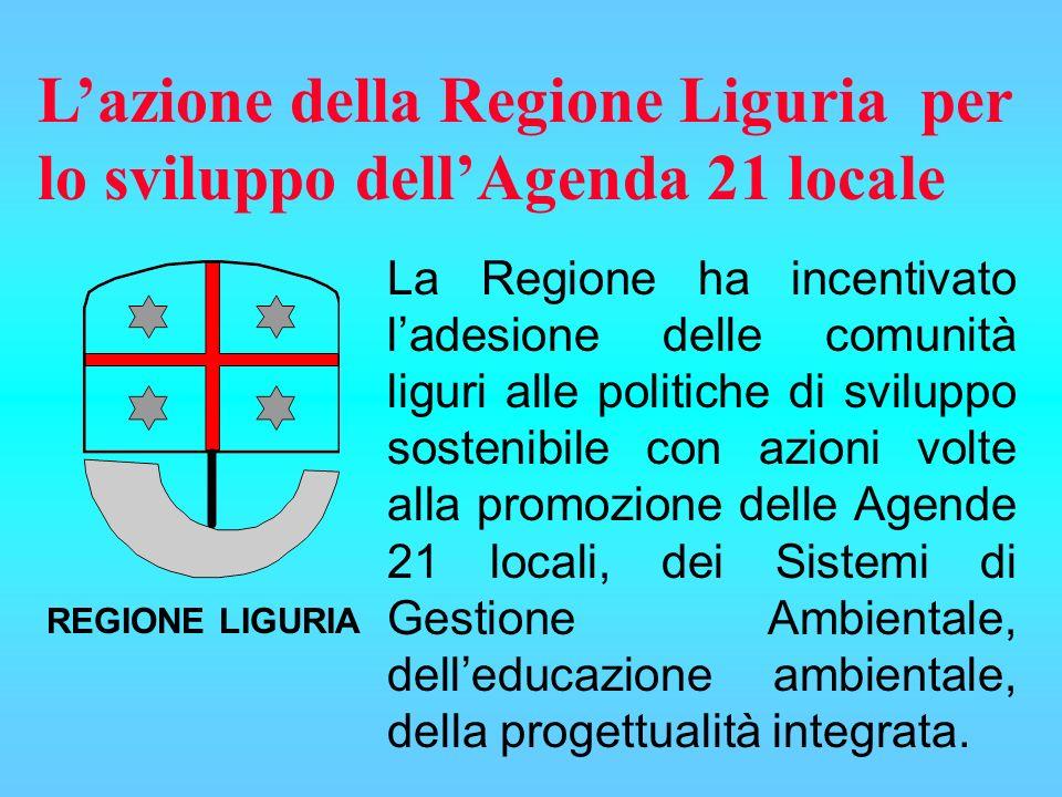 La Regione ha incentivato ladesione delle comunità liguri alle politiche di sviluppo sostenibile con azioni volte alla promozione delle Agende 21 locali, dei Sistemi di Gestione Ambientale, delleducazione ambientale, della progettualità integrata.