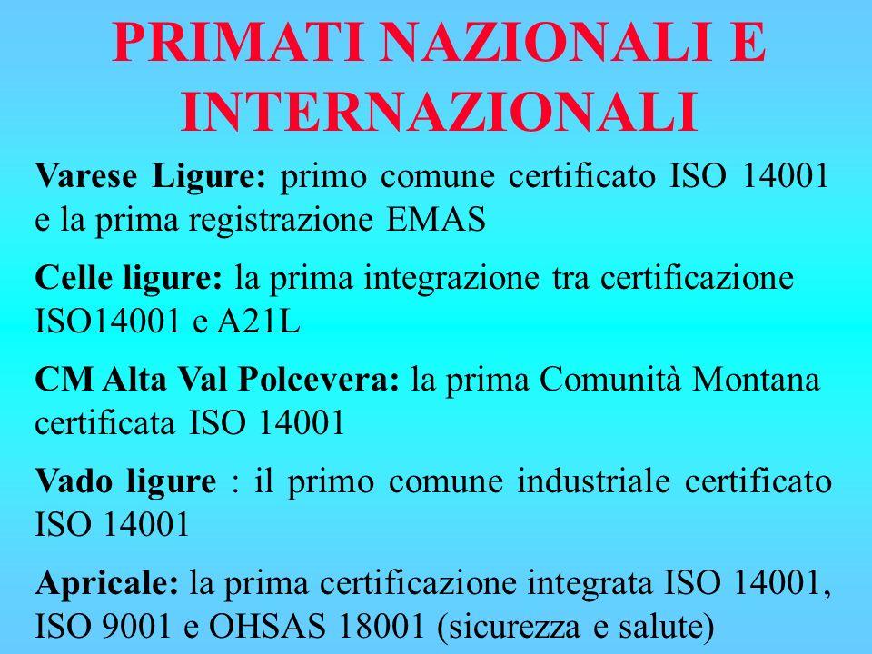 Varese Ligure: primo comune certificato ISO 14001 e la prima registrazione EMAS Celle ligure: la prima integrazione tra certificazione ISO14001 e A21L CM Alta Val Polcevera: la prima Comunità Montana certificata ISO 14001 Vado ligure : il primo comune industriale certificato ISO 14001 Apricale: la prima certificazione integrata ISO 14001, ISO 9001 e OHSAS 18001 (sicurezza e salute) PRIMATI NAZIONALI E INTERNAZIONALI