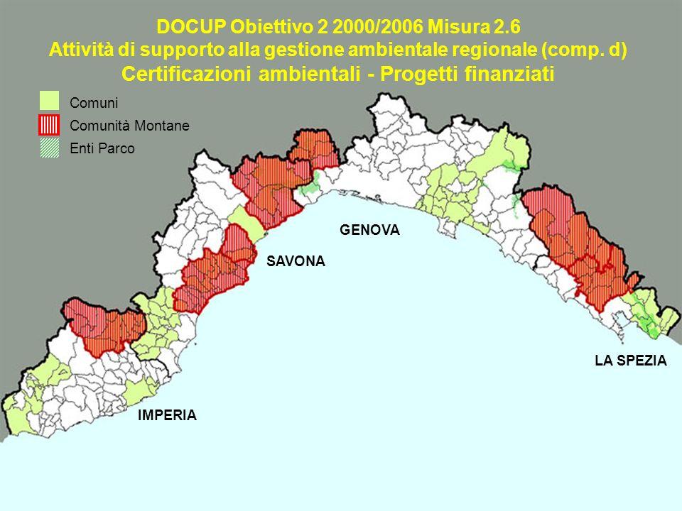 IMPERIA SAVONA GENOVA LA SPEZIA Comuni Comunità Montane Enti Parco DOCUP Obiettivo 2 2000/2006 Misura 2.6 Attività di supporto alla gestione ambiental