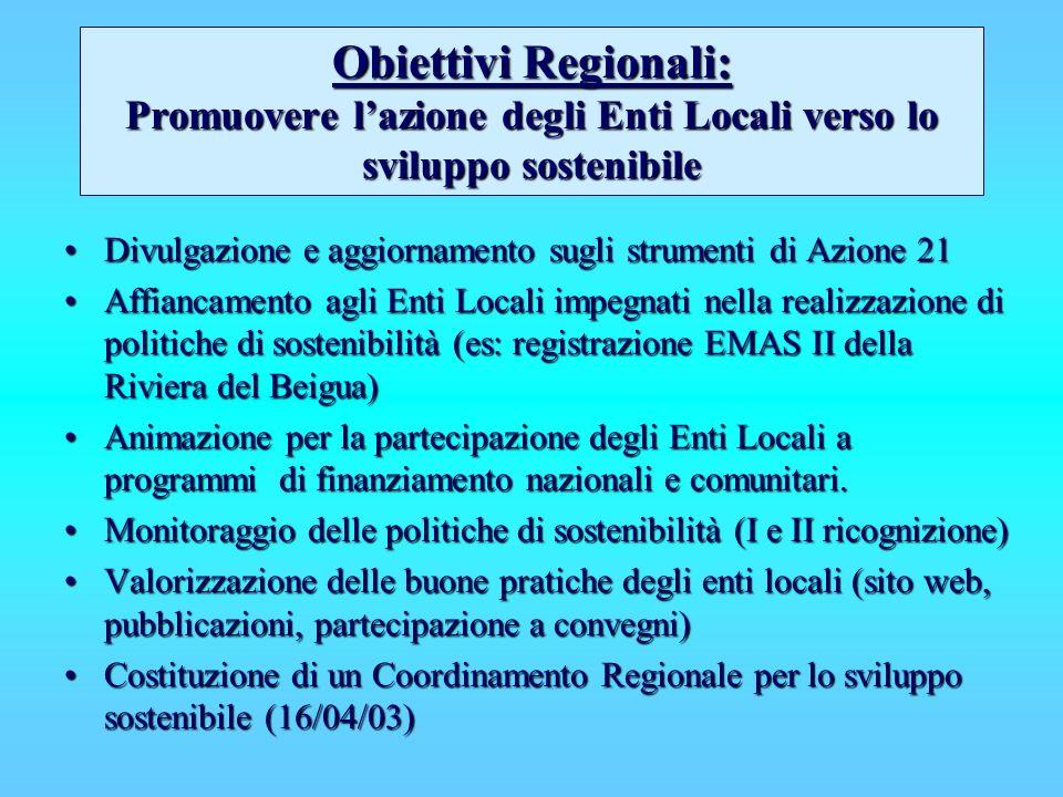 Obiettivi Regionali: Promuovere lazione degli Enti Locali verso lo sviluppo sostenibile Divulgazione e aggiornamento sugli strumenti di Azione 21Divul