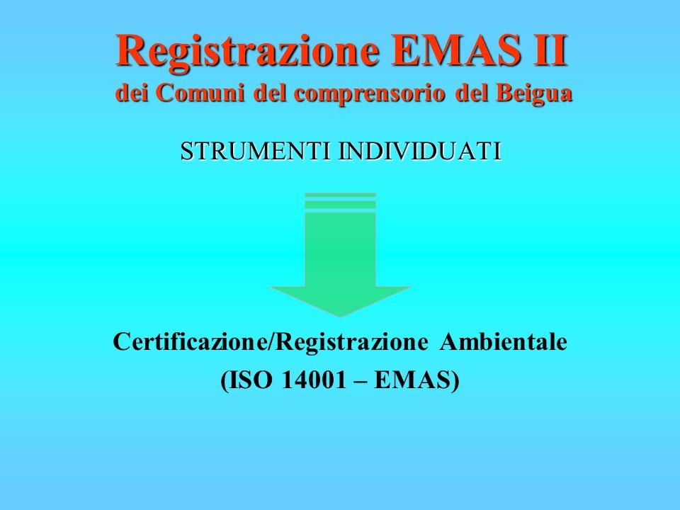 STRUMENTI INDIVIDUATI Certificazione/Registrazione Ambientale (ISO 14001 – EMAS) Registrazione EMAS II dei Comuni del comprensorio del Beigua