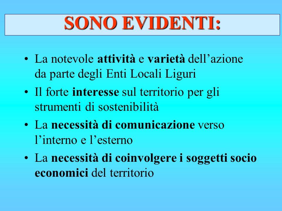 La notevole attività e varietà dellazione da parte degli Enti Locali Liguri Il forte interesse sul territorio per gli strumenti di sostenibilità La ne