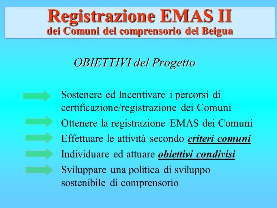 OBIETTIVI del Progetto OBIETTIVI del Progetto Sostenere ed Incentivare i percorsi di certificazione/registrazione dei Comuni Ottenere la registrazione EMAS dei Comuni Effettuare le attività secondo criteri comuni Individuare ed attuare obiettivi condivisi Sviluppare una politica di sviluppo sostenibile di comprensorio Registrazione EMAS II dei Comuni del comprensorio del Beigua