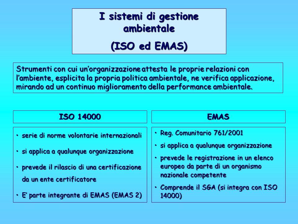 I sistemi di gestione ambientale (ISO ed EMAS) ISO 14000 EMAS serie di norme volontarie internazionaliserie di norme volontarie internazionali si applica a qualunque organizzazionesi applica a qualunque organizzazione prevede il rilascio di una certificazione da un ente certificatoreprevede il rilascio di una certificazione da un ente certificatore E parte integrante di EMAS (EMAS 2)E parte integrante di EMAS (EMAS 2) Reg.