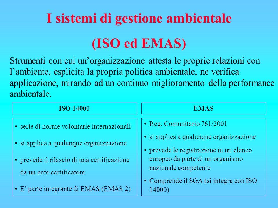 I sistemi di gestione ambientale (ISO ed EMAS) ISO 14000EMAS serie di norme volontarie internazionali si applica a qualunque organizzazione prevede il