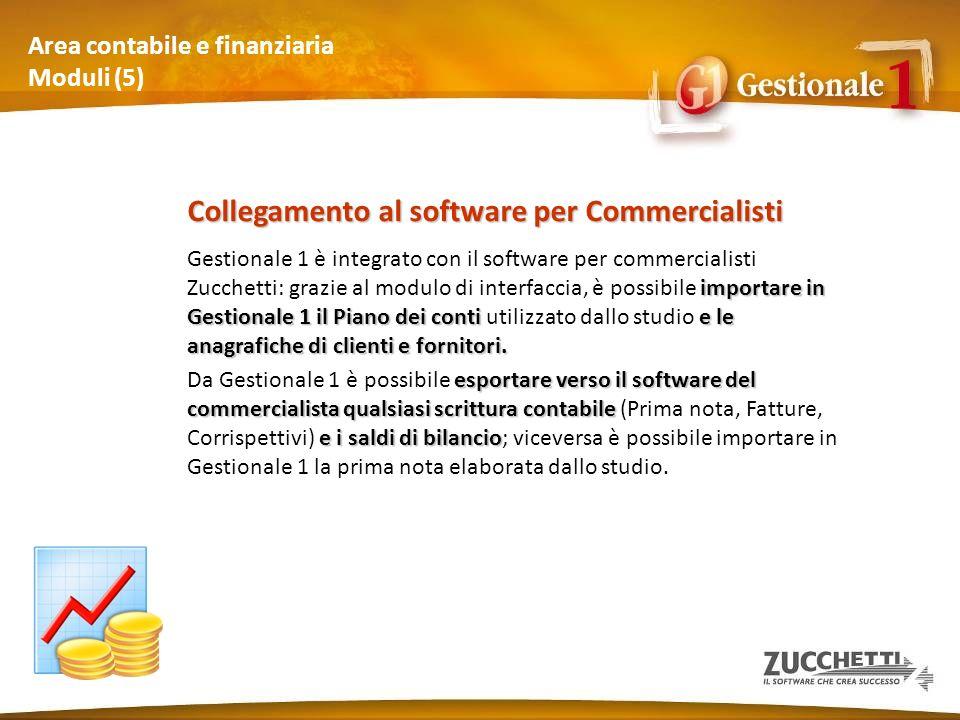 Area contabile e finanziaria Moduli (5) Collegamento al software per Commercialisti importare in Gestionale 1 il Piano dei contie le anagrafiche di cl