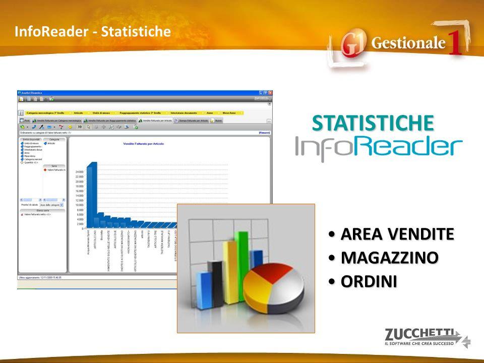 InfoReader - Statistiche AREA VENDITE AREA VENDITE MAGAZZINO MAGAZZINO ORDINI ORDINISTATISTICHE