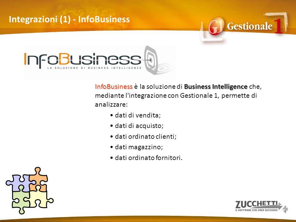 Integrazioni (1) - InfoBusiness InfoBusinessBusiness Intelligence InfoBusiness è la soluzione di Business Intelligence che, mediante l'integrazione co